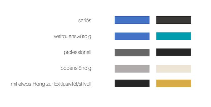 Deinen Eigenschaften richtige Farben zuordnen