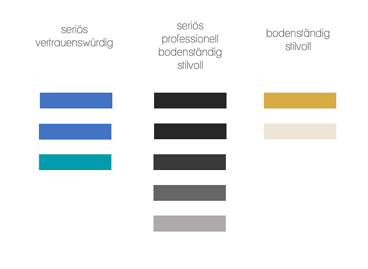 Farben nach Häufigkeit sortieren